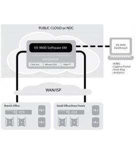 WiNG VX 9000 Controller